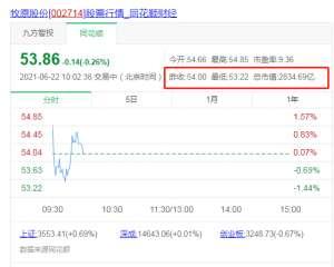 猪价没有最低只有更低?期货和股票也跌出预期!官方发声!